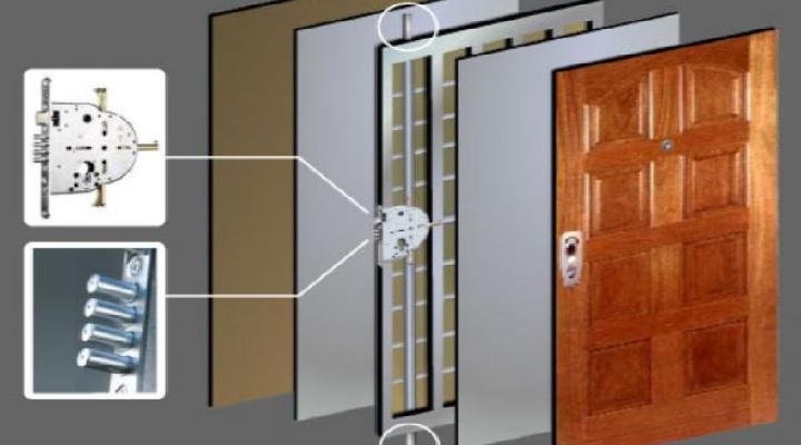 Las puertas blindadas, acorazadas y de seguridad